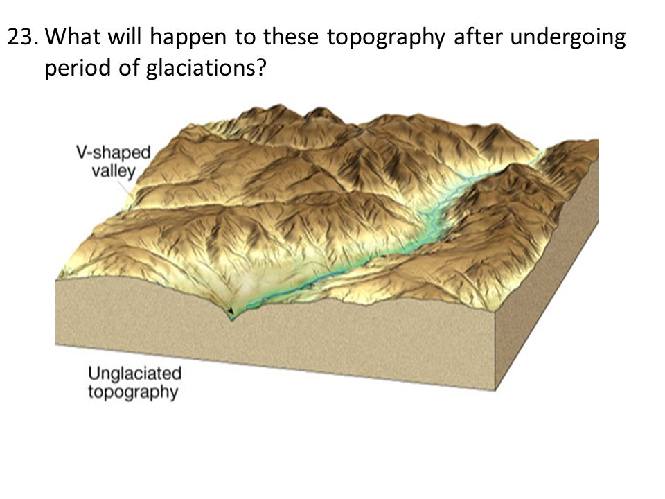 What will happen to these topography after undergoing period of glaciations