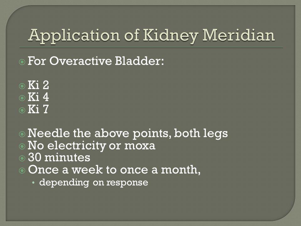 Application of Kidney Meridian