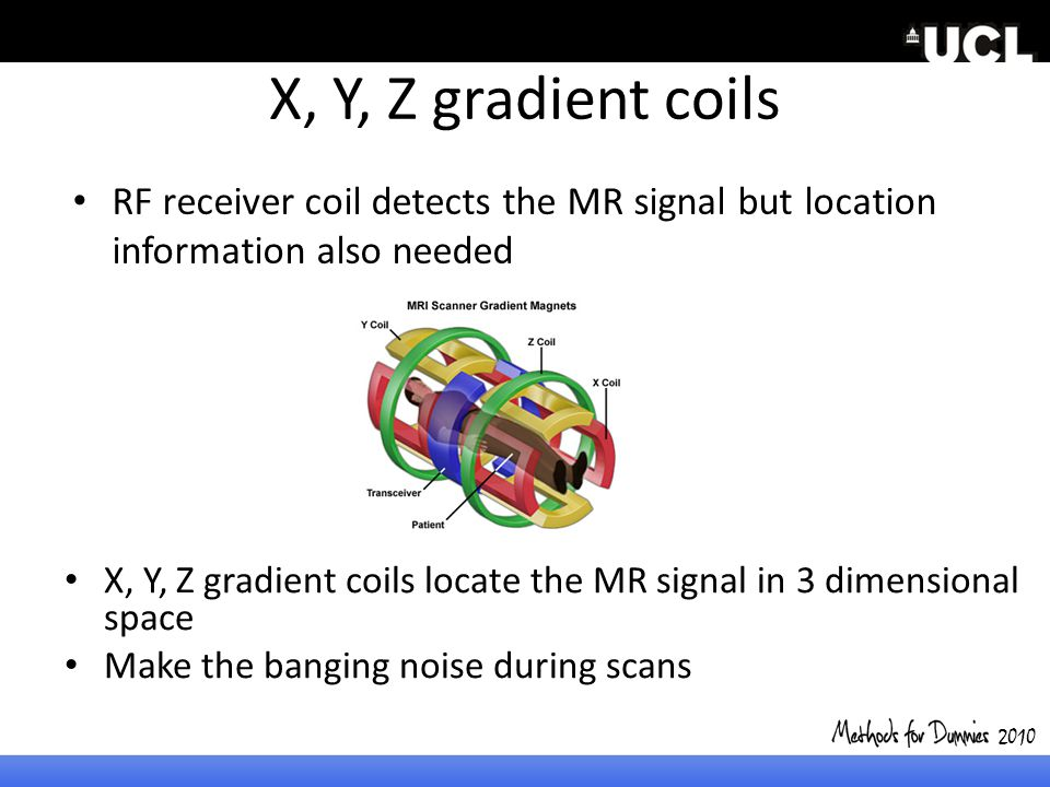 2010 X, Y, Z gradient coils. RF receiver coil detects the MR signal but location information also needed.