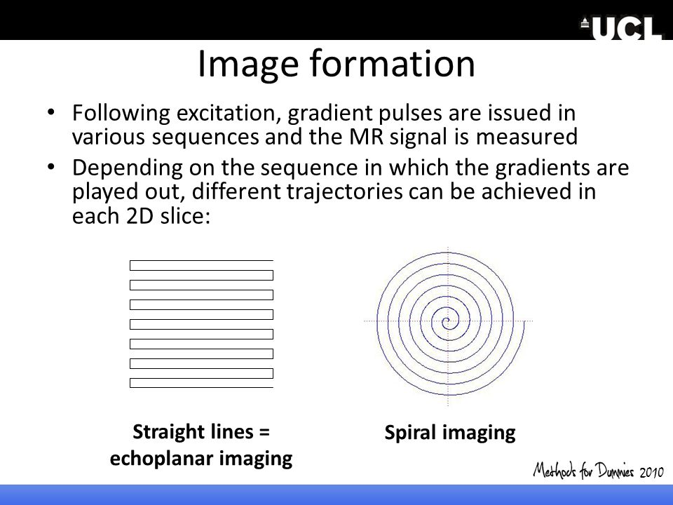 2010 Image formation. Following excitation, gradient pulses are issued in various sequences and the MR signal is measured.