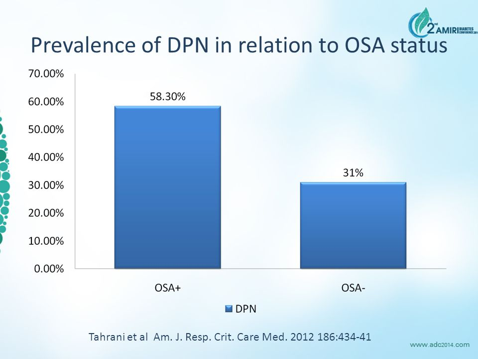 Prevalence of DPN in relation to OSA status