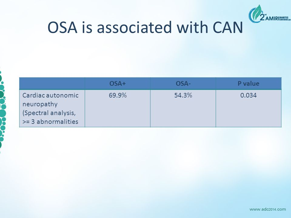 OSA is associated with CAN
