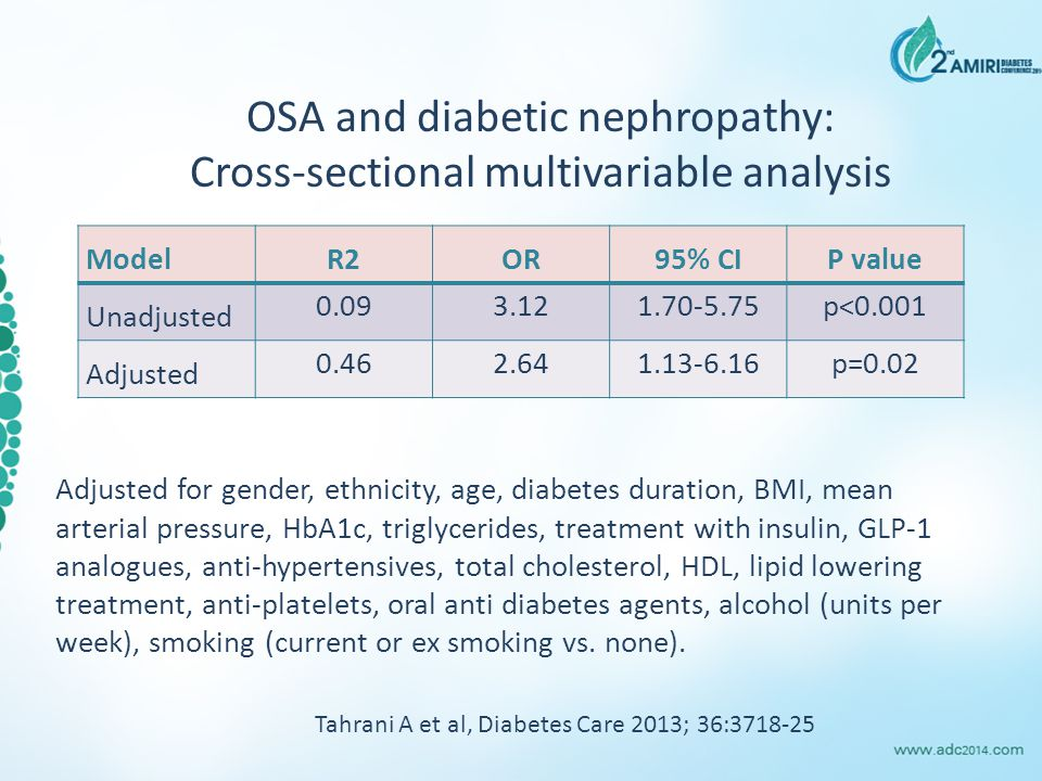 OSA and diabetic nephropathy: Cross-sectional multivariable analysis