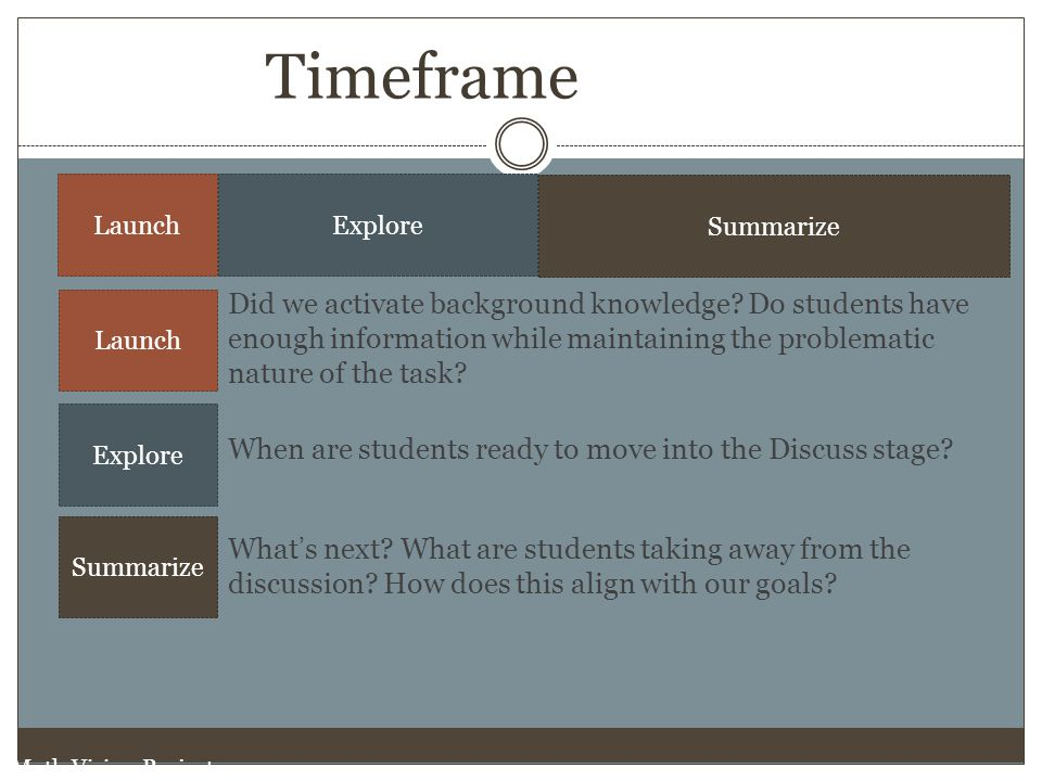 Timeframe Launch. Explore. Summarize.