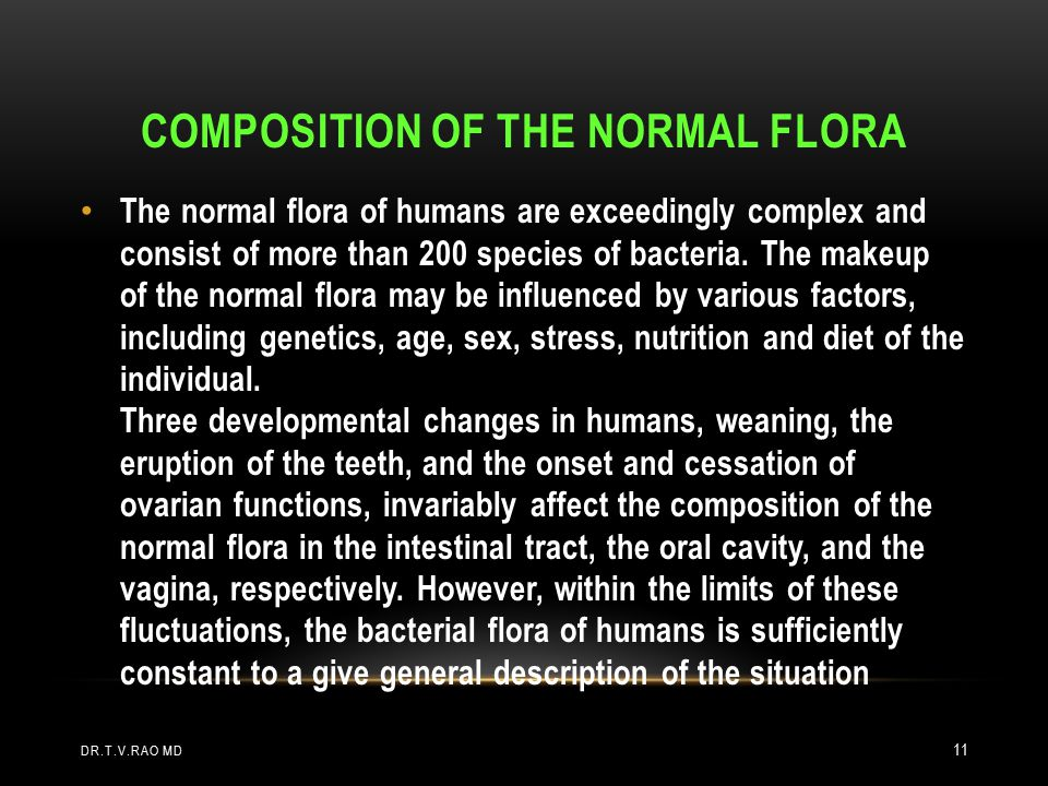 Composition of the Normal Flora