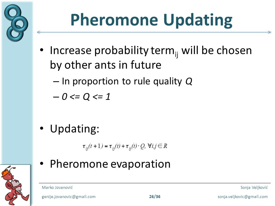 Pheromone Updating Increase probability termij will be chosen by other ants in future. In proportion to rule quality Q.
