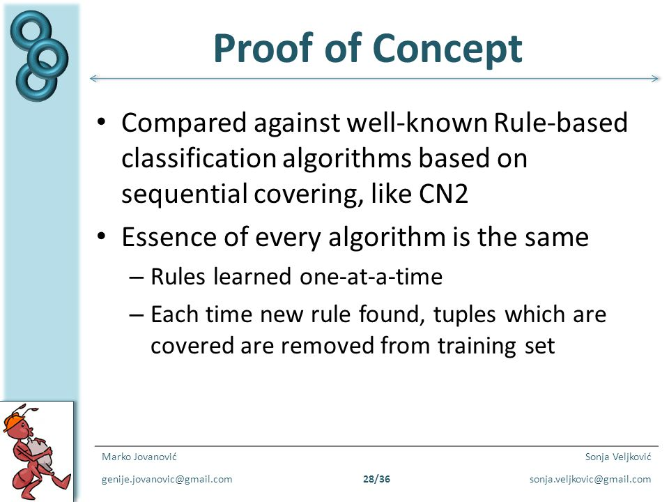 Proof of Concept Compared against well-known Rule-based classification algorithms based on sequential covering, like CN2.