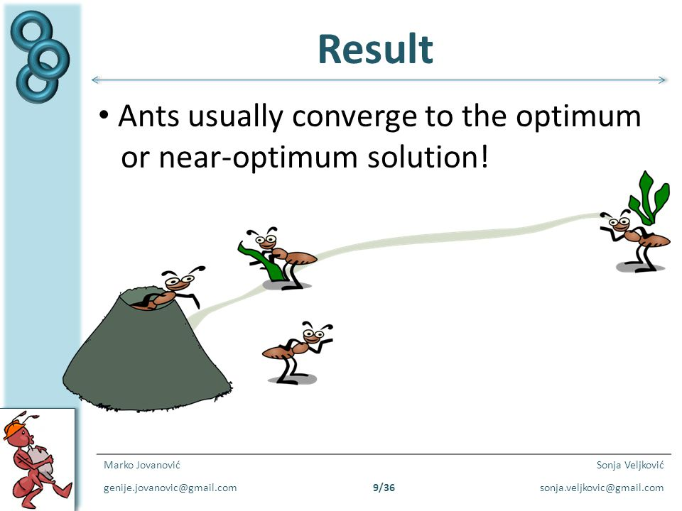 Result Ants usually converge to the optimum or near-optimum solution!