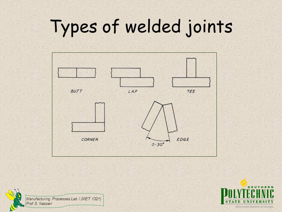 Types of welded joints