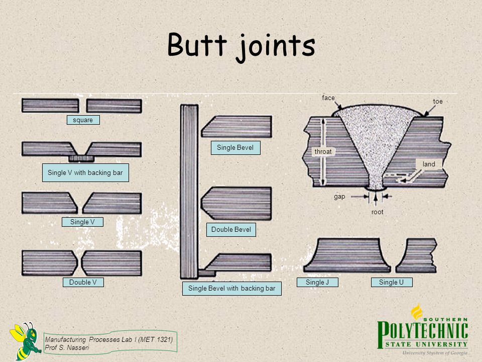 Butt joints square Single V Double V Single V with backing bar