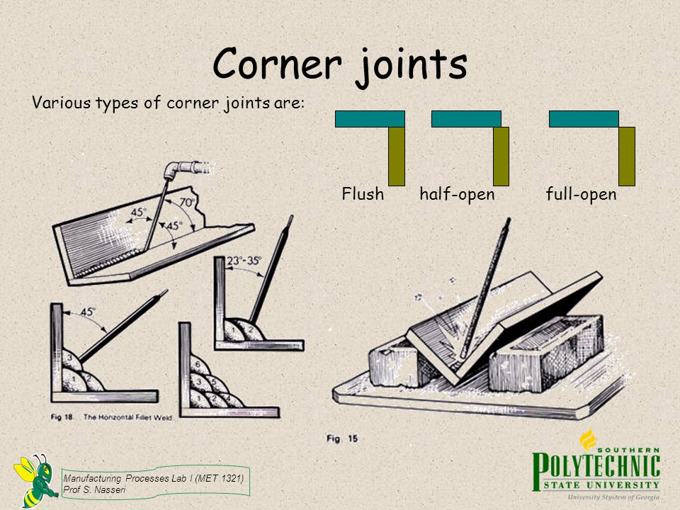 Corner joints Various types of corner joints are: