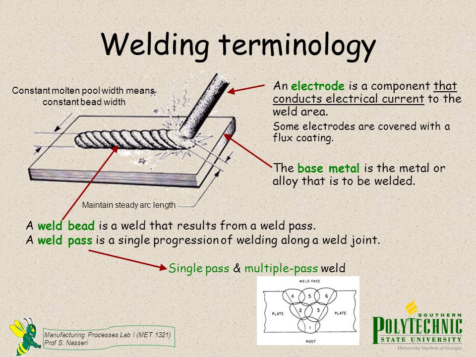 Welding terminology An electrode is a component that conducts electrical current to the weld area. Some electrodes are covered with a flux coating.