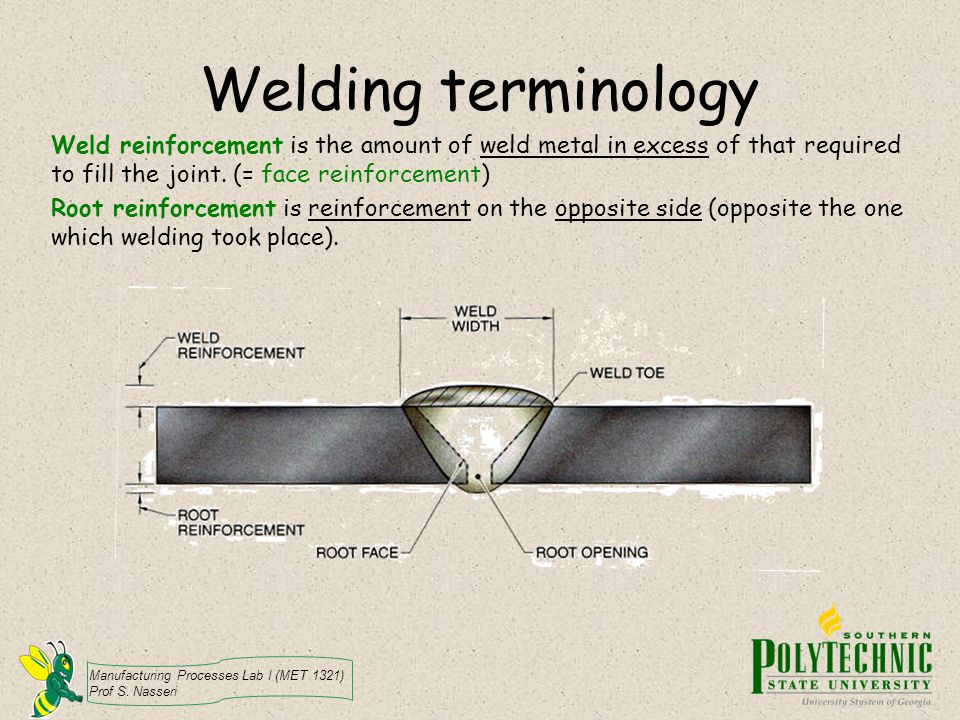 Welding terminology Weld reinforcement is the amount of weld metal in excess of that required to fill the joint. (= face reinforcement)
