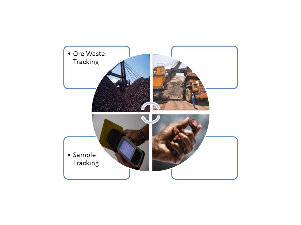 Ore Waste Tracking Sample Tracking