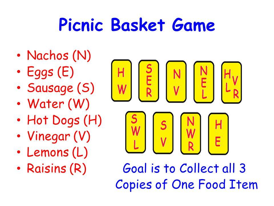 Picnic Basket Game Nachos (N) Eggs (E) Sausage (S) Water (W)
