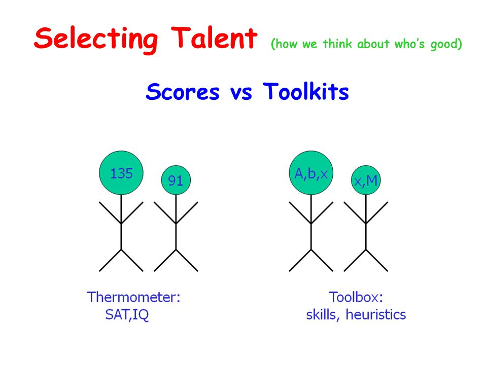 Selecting Talent (how we think about who's good) Scores vs Toolkits