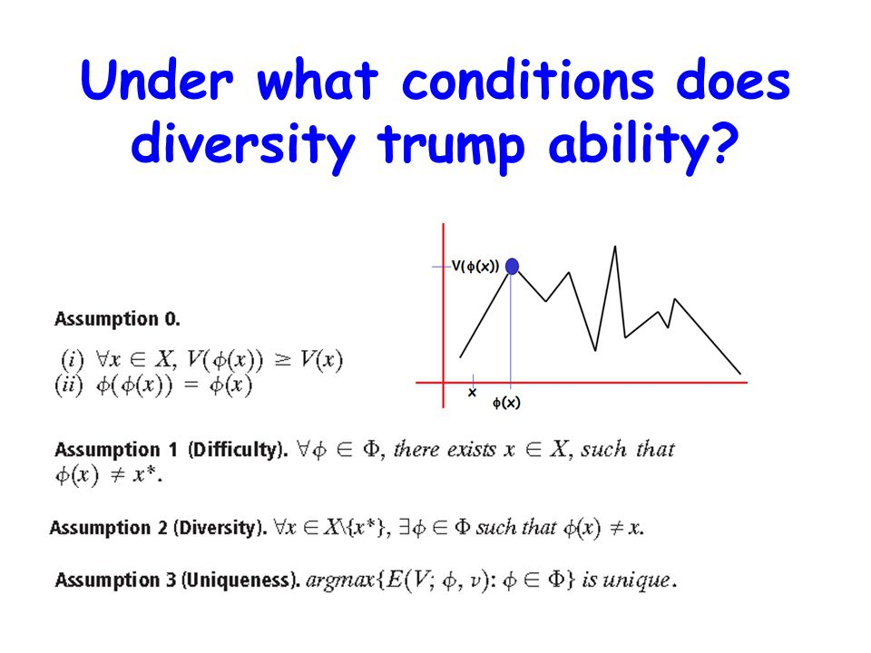 Under what conditions does diversity trump ability
