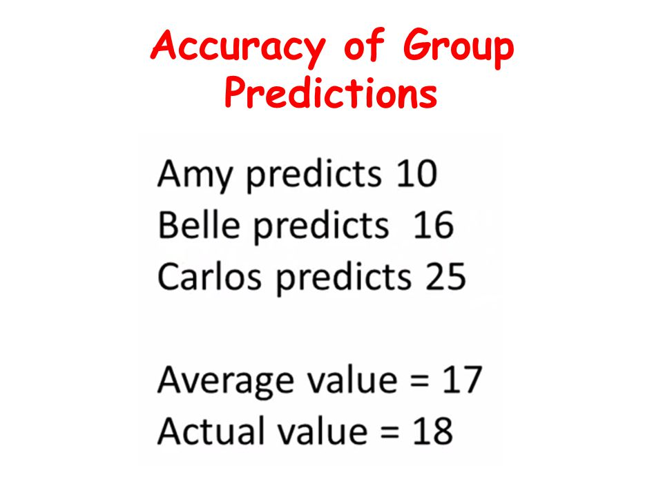 Accuracy of Group Predictions