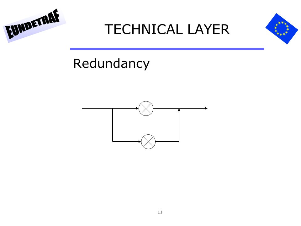TECHNICAL LAYER Redundancy