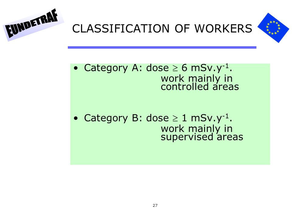 CLASSIFICATION OF WORKERS