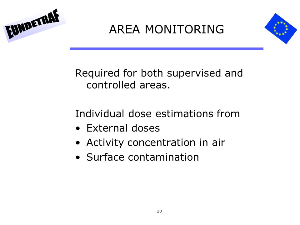 AREA MONITORING Required for both supervised and controlled areas.