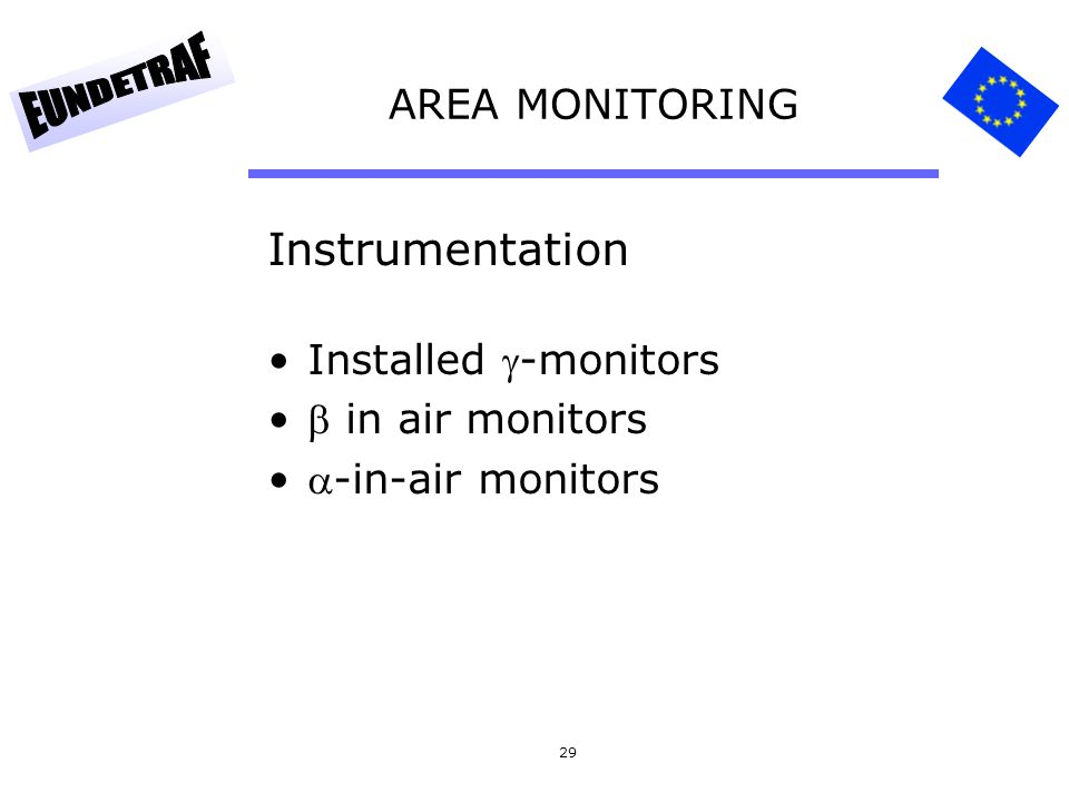 Instrumentation AREA MONITORING Installed -monitors  in air monitors