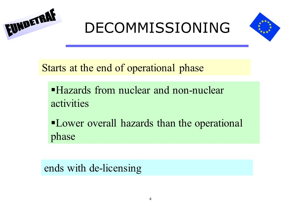 DECOMMISSIONING Starts at the end of operational phase