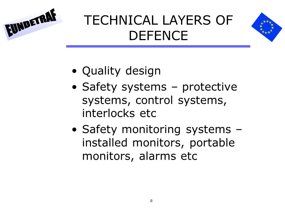 TECHNICAL LAYERS OF DEFENCE