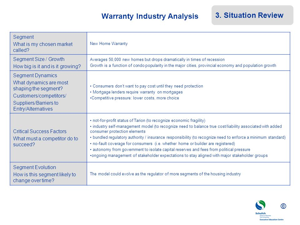 Warranty Industry Analysis