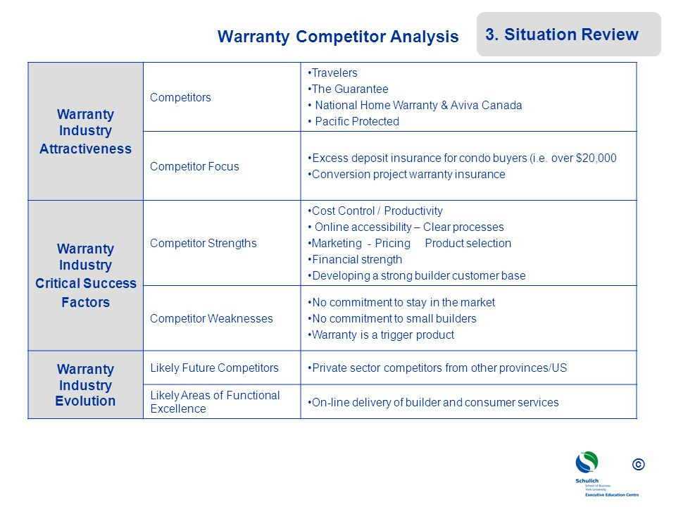 Warranty Competitor Analysis