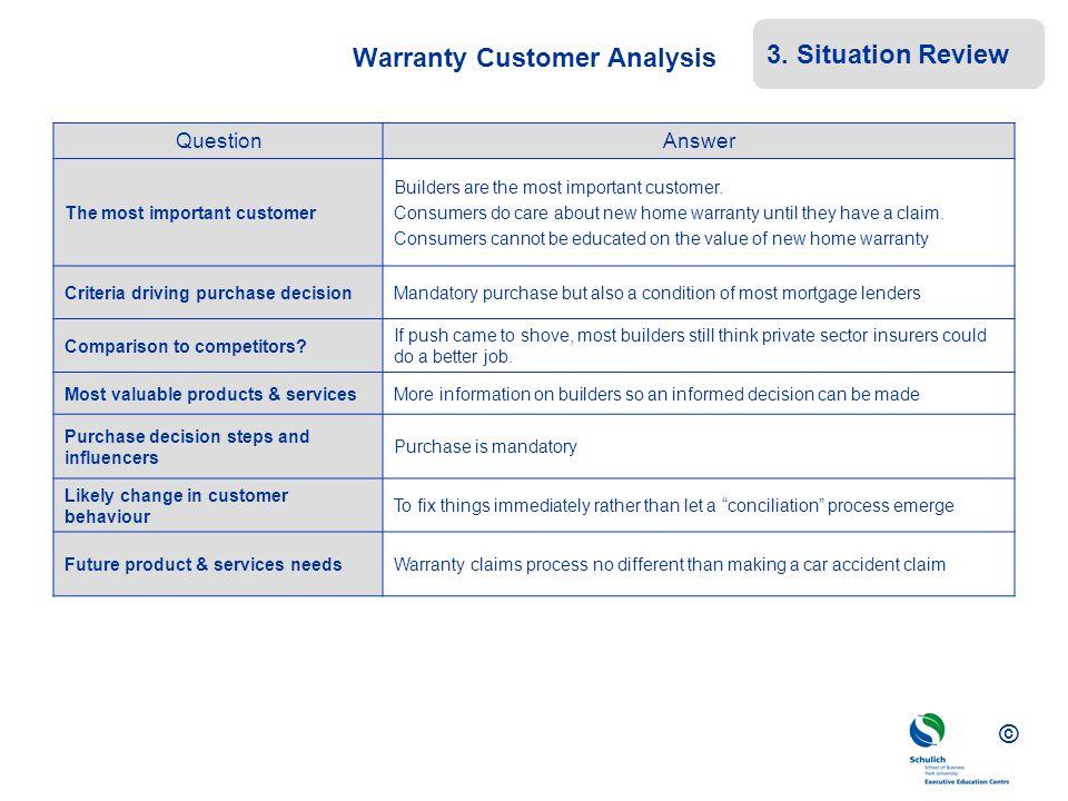 Warranty Customer Analysis
