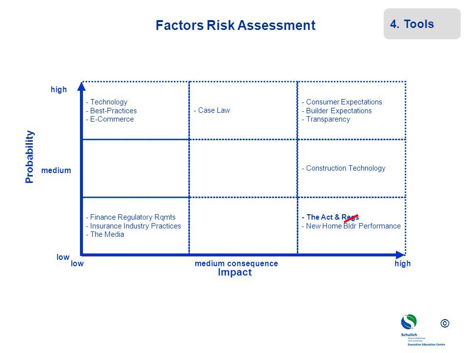Factors Risk Assessment
