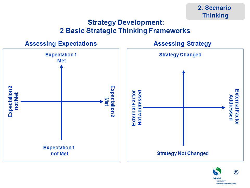Strategy Development: 2 Basic Strategic Thinking Frameworks