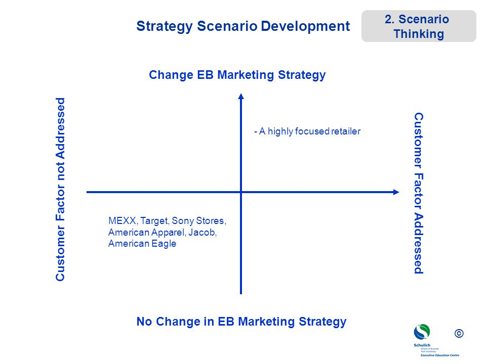 Strategy Scenario Development