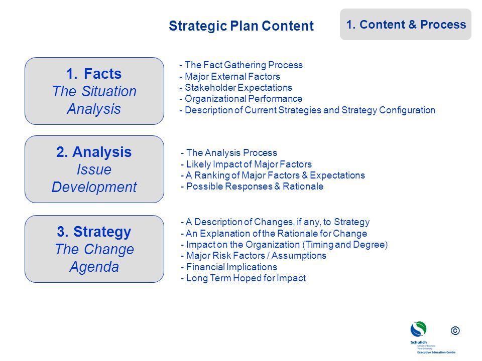 Strategic Plan Content