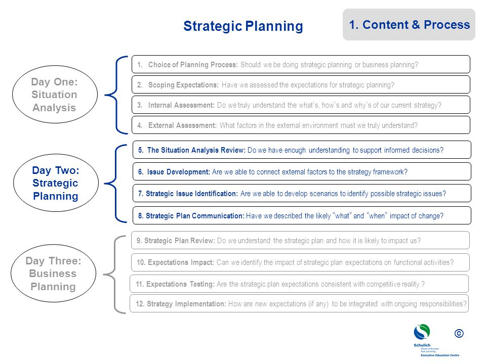 Strategic Management © 2015 Alan W. Kennedy