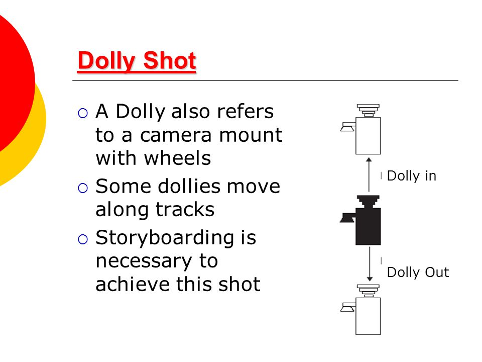 Dolly Shot A Dolly also refers to a camera mount with wheels