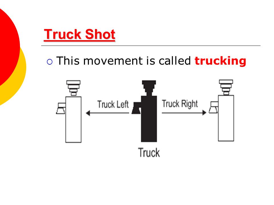 Truck Shot This movement is called trucking