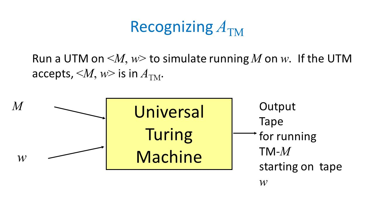 Universal Turing Machine Recognizing ATM w