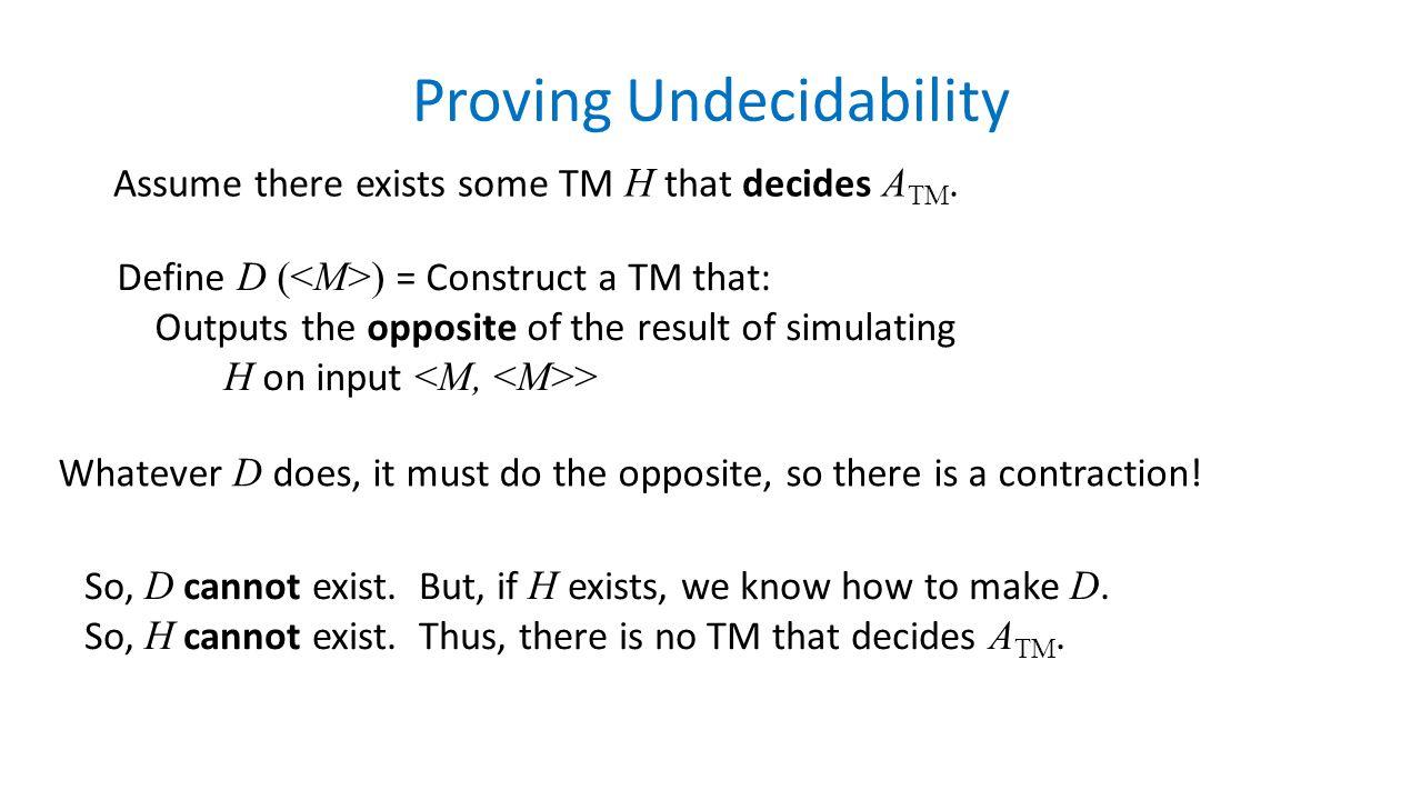 Proving Undecidability