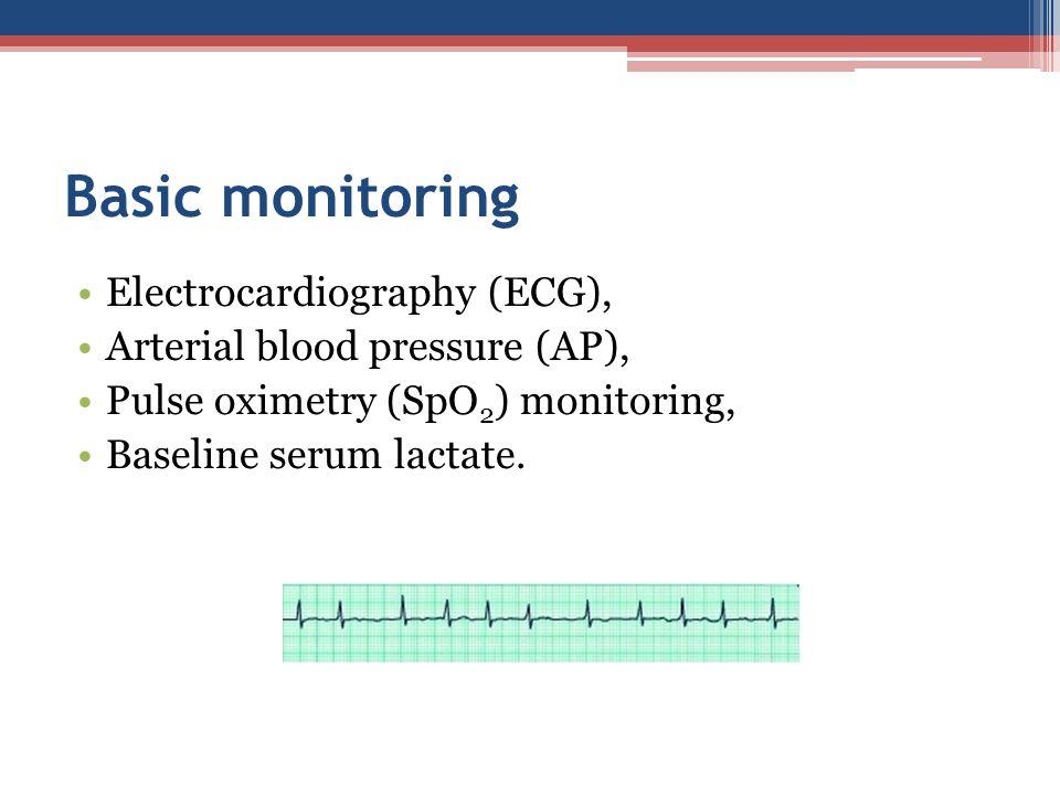 Basic monitoring Electrocardiography (ECG),