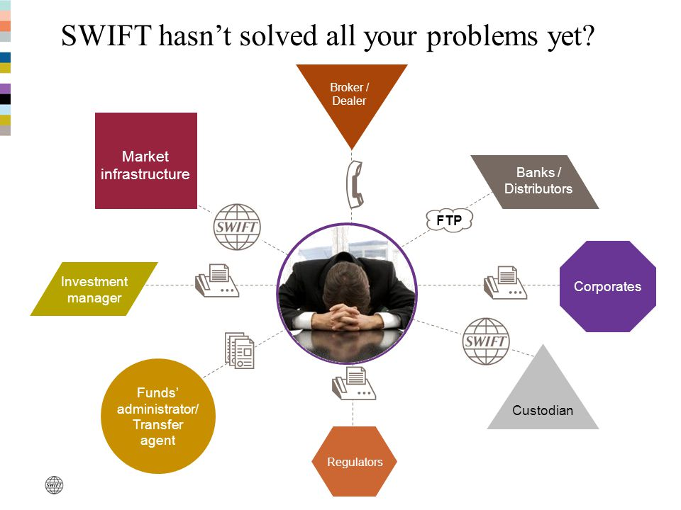 SWIFT hasn't solved all your problems yet
