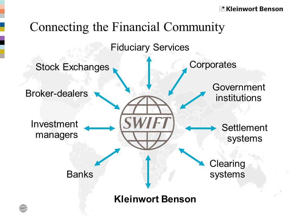 Connecting the Financial Community