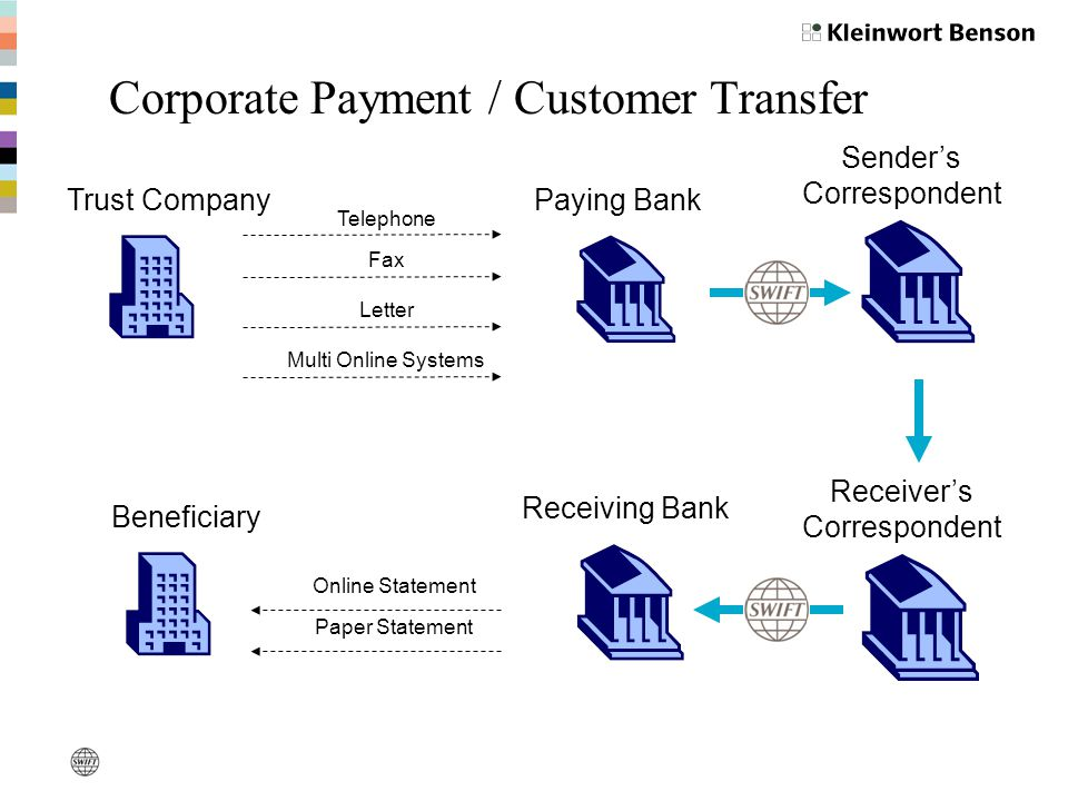 Corporate Payment / Customer Transfer