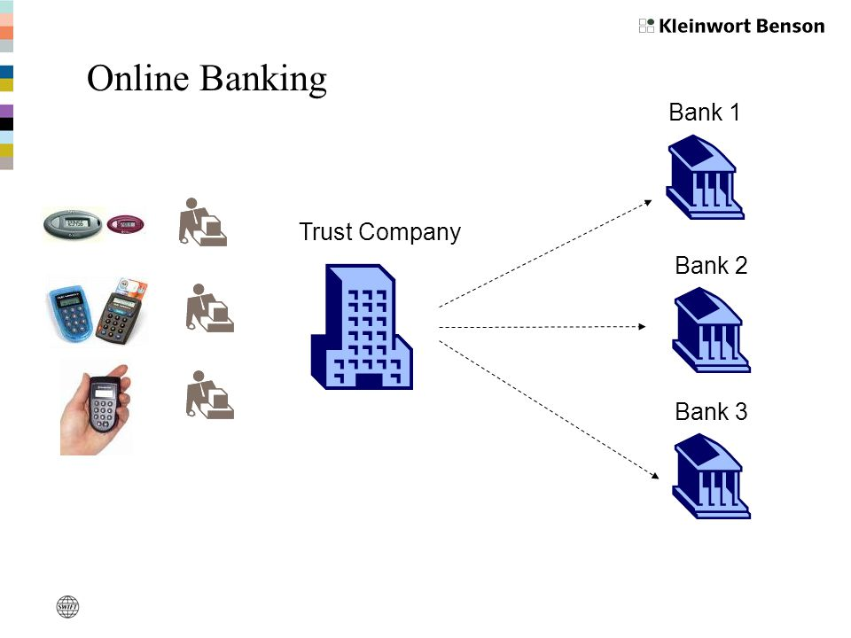 Online Banking Bank 1 Trust Company Bank 2 Bank 3