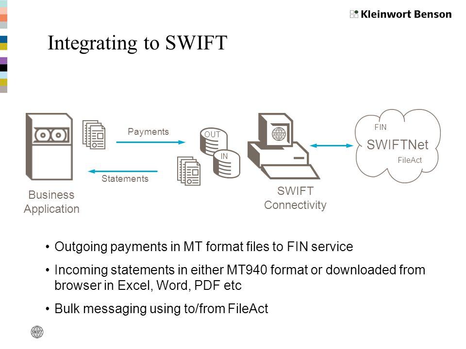 Integrating to SWIFT SWIFTNet