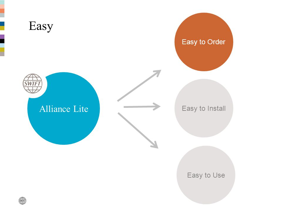 Easy to Order Easy Alliance Lite Easy to Install Easy to Use