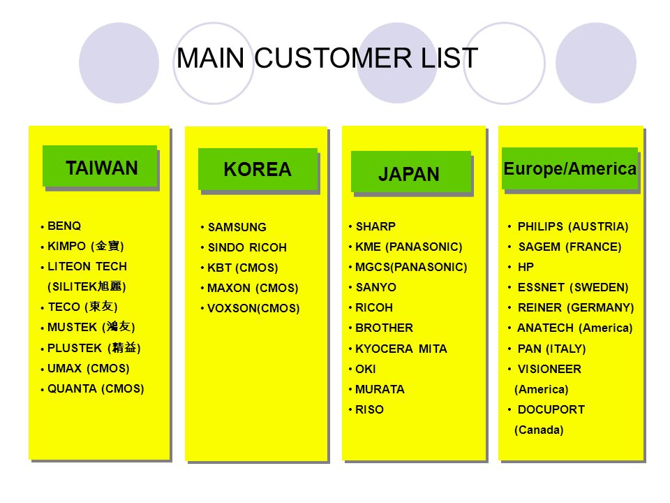 MAIN CUSTOMER LIST TAIWAN KOREA JAPAN Europe/America SAMSUNG