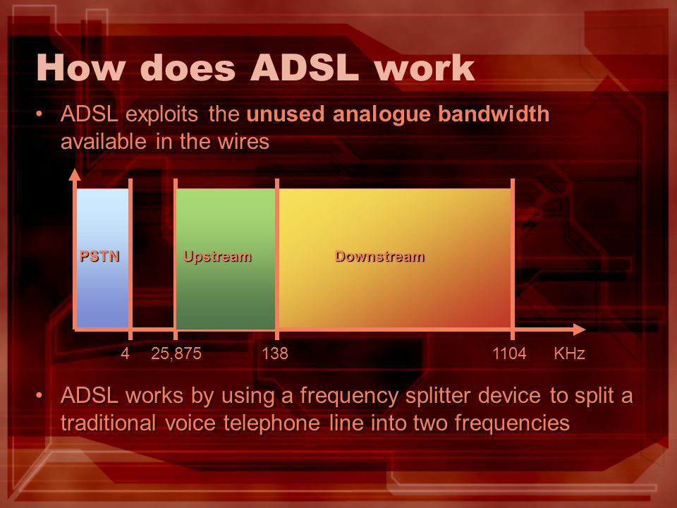 How does ADSL work ADSL exploits the unused analogue bandwidth available in the wires.