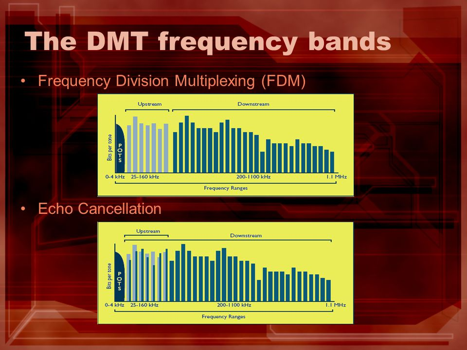 The DMT frequency bands